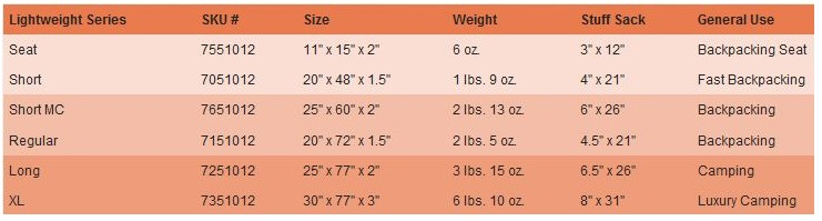 ALPS Mountaineering Lightweight Series Sleeping pad Size Chart
