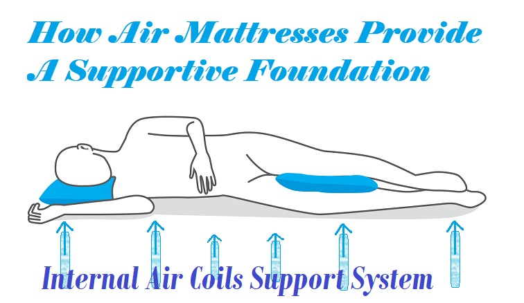 Air Mattress Back Pain Benefits