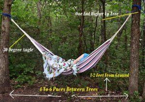 Best Way To Hang A Camping Hammock